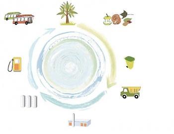 Биогаз: делаем деньги из отходов производства