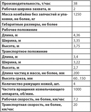 """Некоторые технические характеристики прицепного кормбоурочного комбайна STERN K3 """"Ростельмаш"""""""