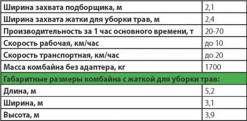 """Некоторые технические характеристики прицепного кормоуборочного комбайна """"Енисей-720"""" ОАО """"ПО """"КЗК"""""""