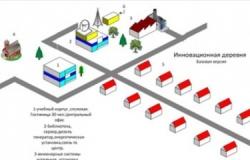 Инновационные деревни для аграрных исследований