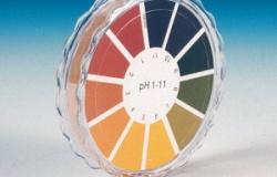 Регулирования pH рубца и последствия низкого pH
