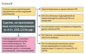 Сделки, контролируемые государством