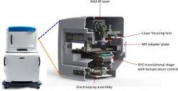 Минсельхоз США приобрел тест-систему для идентификации микотоксинов на основе молекулярного анализа